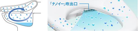 ウォシュレット取り付け屋さん:「ウォシュレットの消臭機能について(メーカー別) 」ナノイー脱臭2の画像(イメージ)